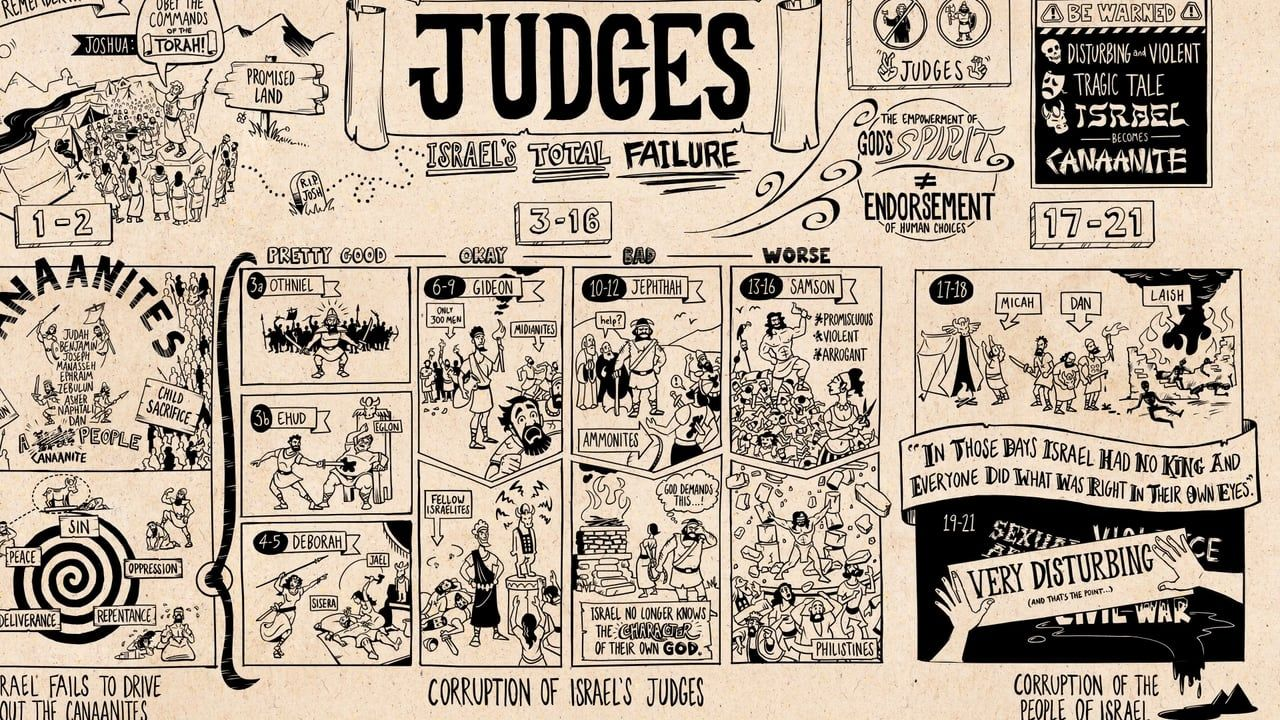 How to Read Judges