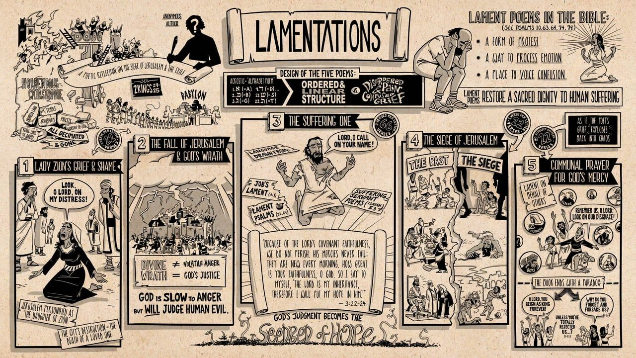 How to Read Lamentations