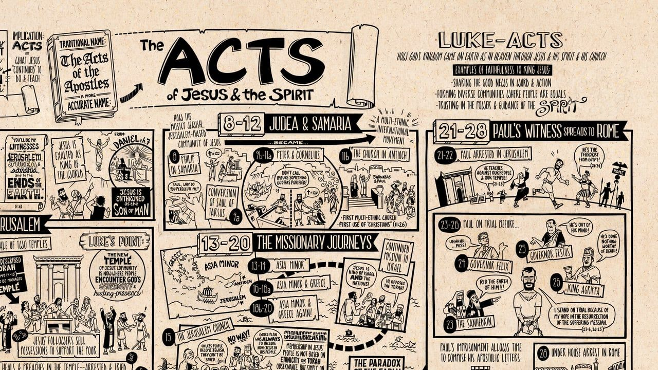 How To Read Acts Part 2