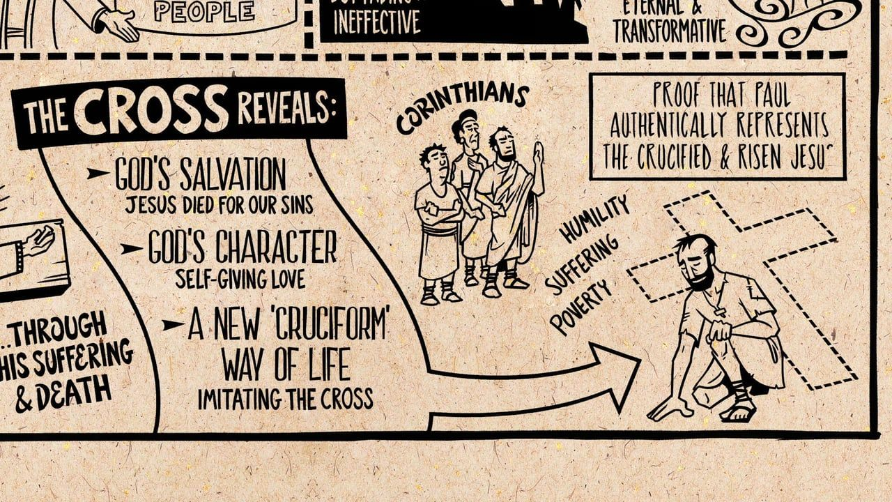 How to Read 2 Corinthians