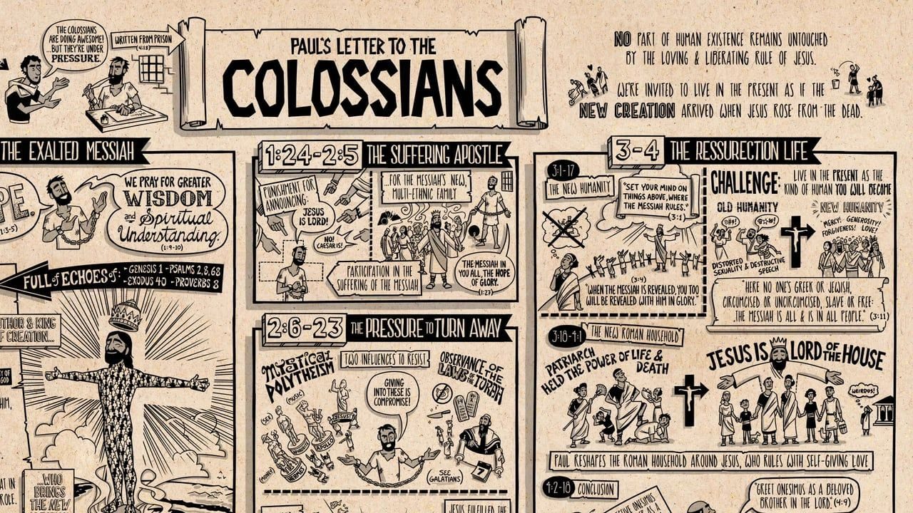 How to Read Colossians