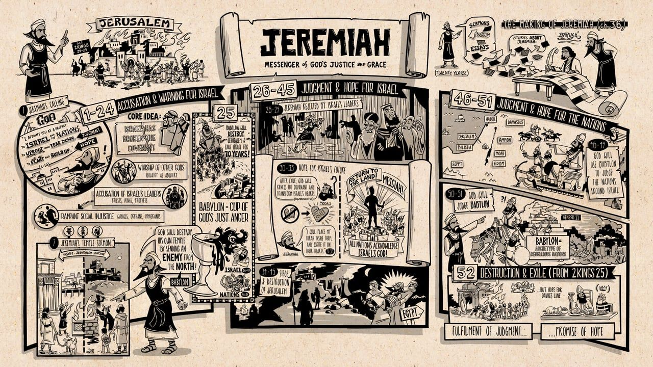 How to Read Jeremiah