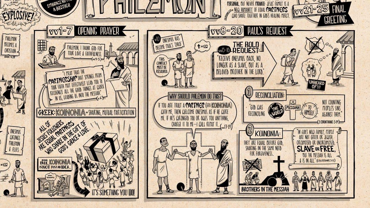 How to Read Philemon