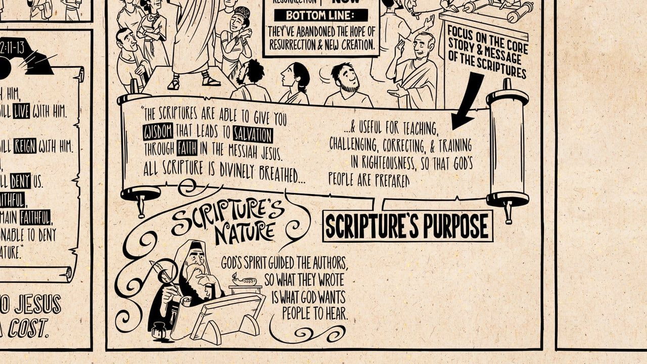 How to Read 2 Timothy