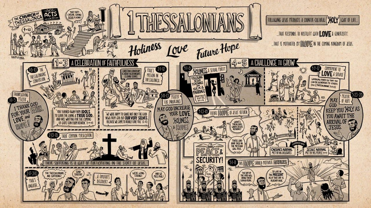 How to Read 1 Thessalonians