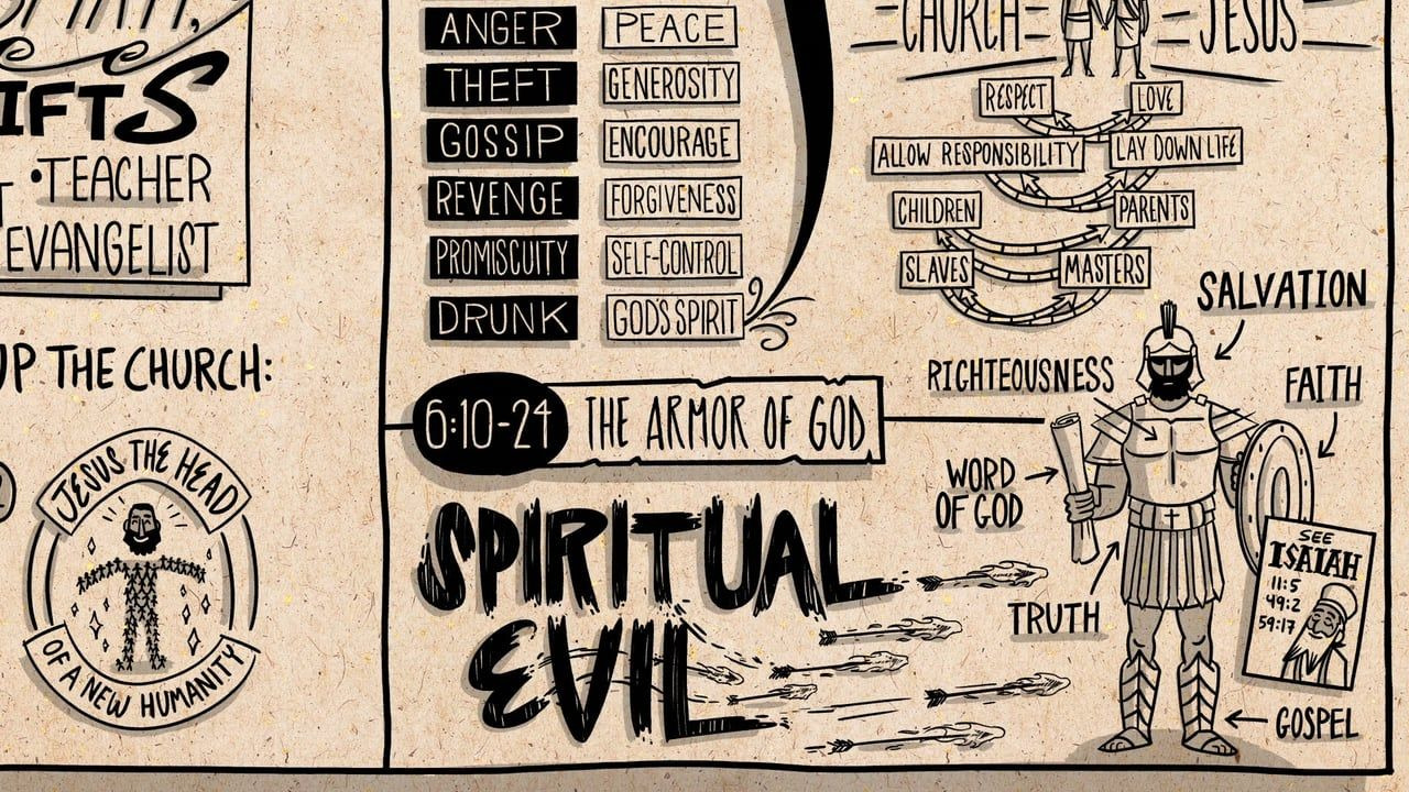 How to Read Ephesians
