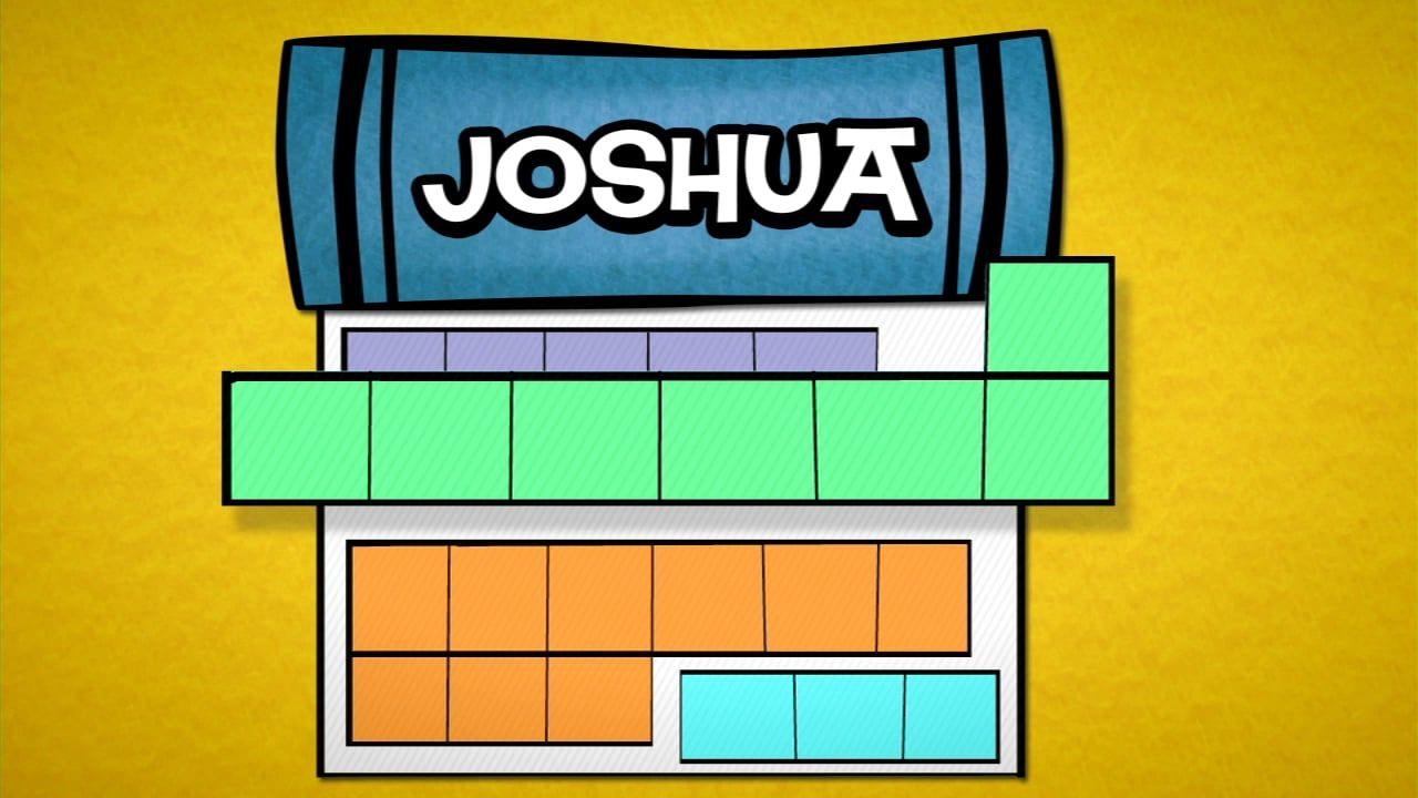Joshua: God Was Always With Him